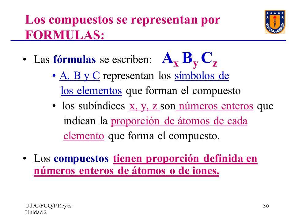 UdeC/FCQ/P.Reyes Unidad 2 36 Los compuestos se representan por FORMULAS: Las fórmulas se escriben: A x B y C z A, B y C representan los símbolos de lo