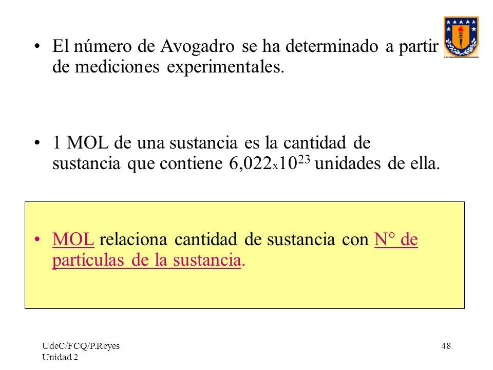 UdeC/FCQ/P.Reyes Unidad 2 48 El número de Avogadro se ha determinado a partir de mediciones experimentales. 1 MOL de una sustancia es la cantidad de s