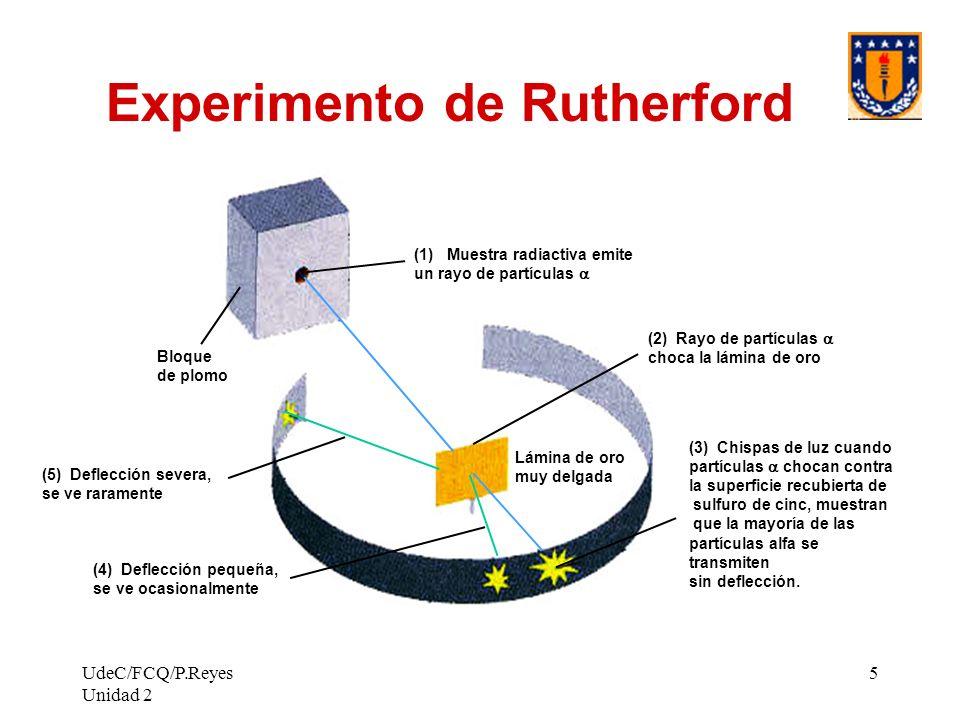 UdeC/FCQ/P.Reyes Unidad 2 5 Experimento de Rutherford Lámina de oro muy delgada (1) Muestra radiactiva emite un rayo de partículas (2) Rayo de partícu