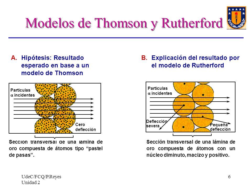 UdeC/FCQ/P.Reyes Unidad 2 6 Modelos de Thomson y Rutherford Sección transversal de una lámina de oro compuesta de átomos tipo pastel de pasas. A. Hipó