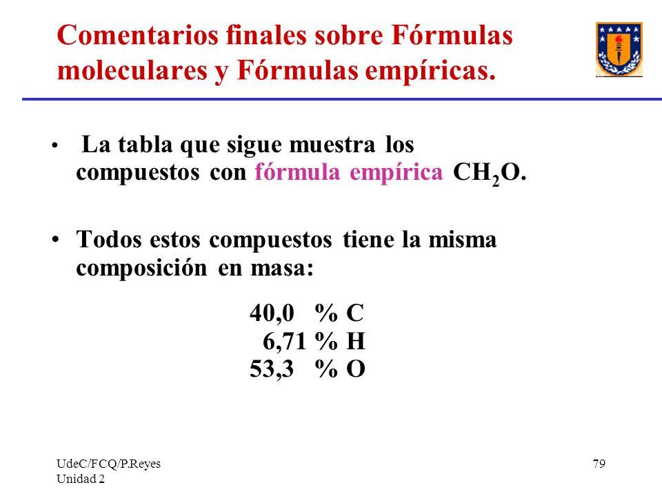 UdeC/FCQ/P.Reyes Unidad 2 79 Comentarios finales sobre Fórmulas moleculares y Fórmulas empíricas. La tabla que sigue muestra los compuestos con fórmul