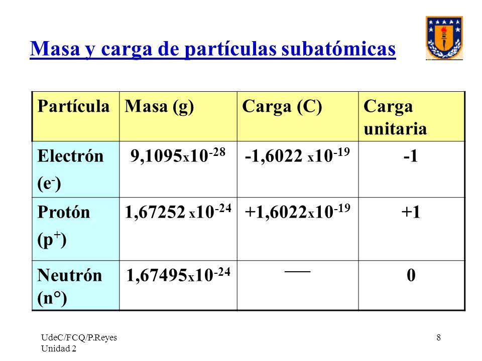 UdeC/FCQ/P.Reyes Unidad 2 39 Las masas moleculares y las masas fórmulas se calculan como se indica: Para compuesto A a B b C c M compuesto = a M A + b M B + c M C Ejemplo: La fórmula molecular de la glucosa es C 6 H 12 O 6 entonces su masa molecular es: M glucosa = 6x12,011 + 12x1,008 + 6x16,000 M glucosa = 180,162 (uma)