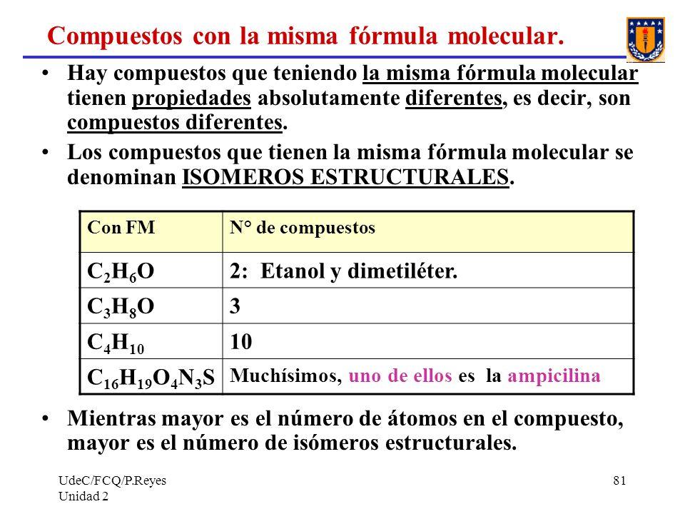 UdeC/FCQ/P.Reyes Unidad 2 81 Compuestos con la misma fórmula molecular. Hay compuestos que teniendo la misma fórmula molecular tienen propiedades abso