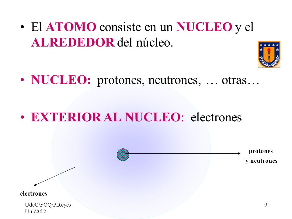 UdeC/FCQ/P.Reyes Unidad 2 9 El ATOMO consiste en un NUCLEO y el ALREDEDOR del núcleo. NUCLEO: protones, neutrones, … otras… EXTERIOR AL NUCLEO: electr