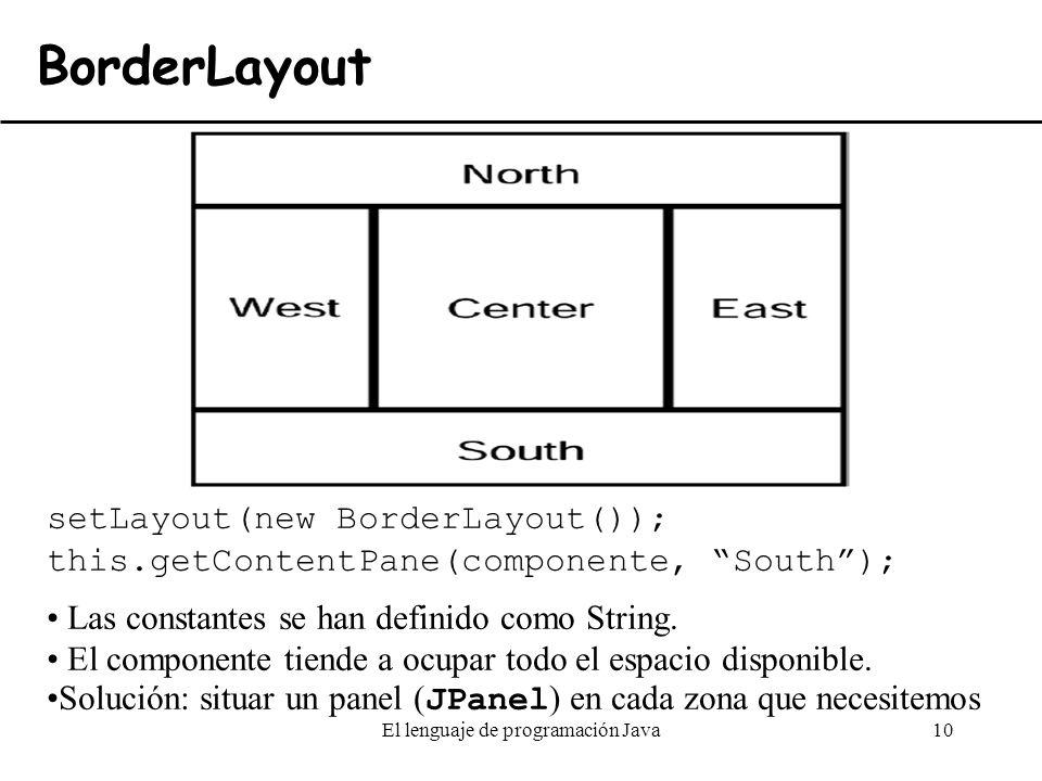 El lenguaje de programación Java10 BorderLayout setLayout(new BorderLayout()); this.getContentPane(componente, South); Las constantes se han definido