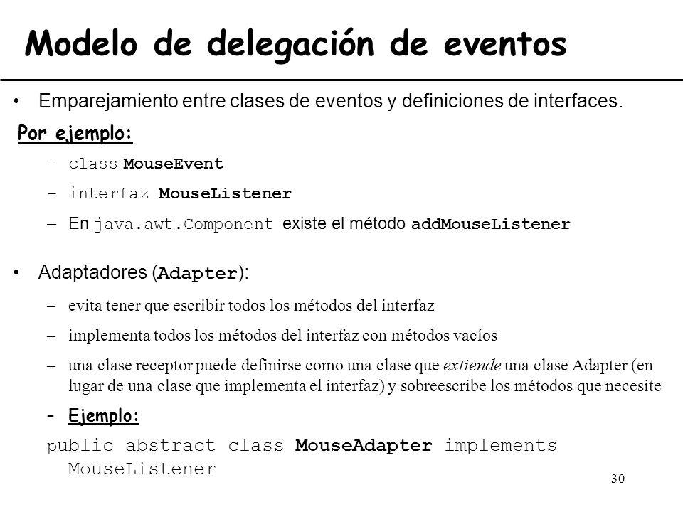 30 Modelo de delegación de eventos Emparejamiento entre clases de eventos y definiciones de interfaces. Por ejemplo: –class MouseEvent –interfaz Mouse