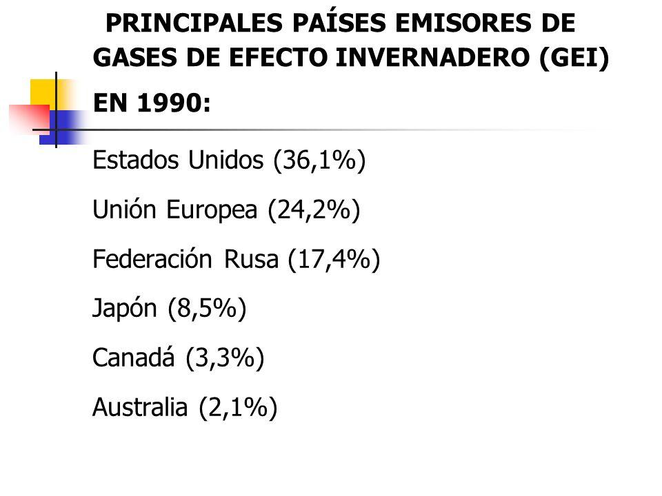 PRINCIPALES PAÍSES EMISORES DE GASES DE EFECTO INVERNADERO (GEI) EN 1990: Estados Unidos (36,1%) Unión Europea (24,2%) Federación Rusa (17,4%) Japón (