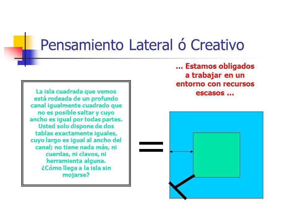 Pensamiento Lateral ó Creativo La isla cuadrada que vemos está rodeada de un profundo canal igualmente cuadrado que no es posible saltar y cuyo ancho