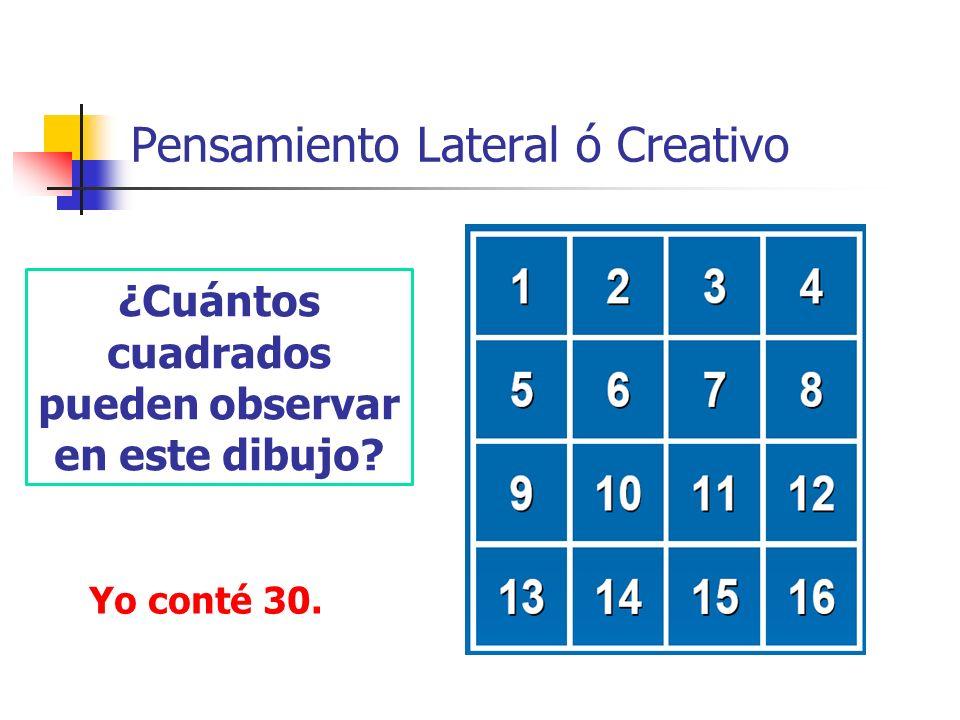 ¿Cuántos cuadrados pueden observar en este dibujo? Yo conté 30. Pensamiento Lateral ó Creativo