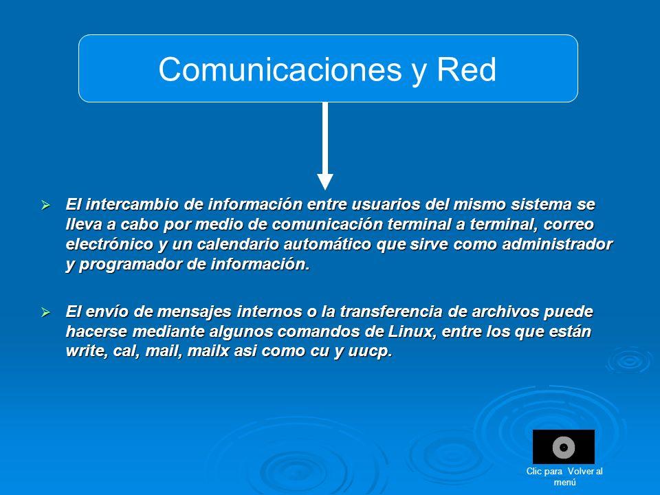El intercambio de información entre usuarios del mismo sistema se lleva a cabo por medio de comunicación terminal a terminal, correo electrónico y un
