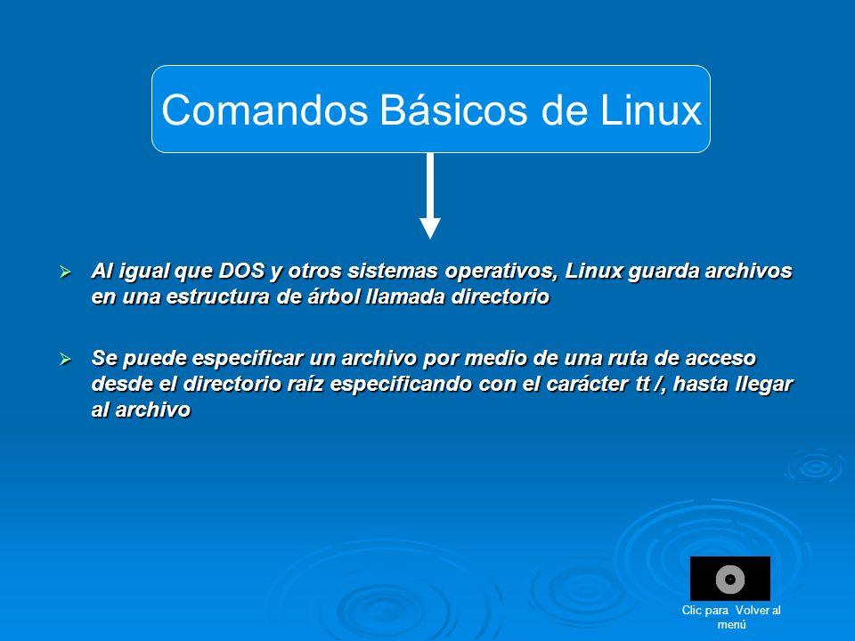 Al igual que DOS y otros sistemas operativos, Linux guarda archivos en una estructura de árbol llamada directorio Al igual que DOS y otros sistemas op