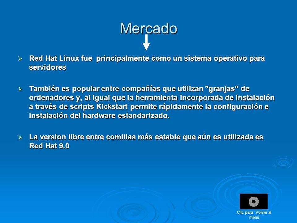 Mercado Red Hat Linux fue principalmente como un sistema operativo para servidores Red Hat Linux fue principalmente como un sistema operativo para ser
