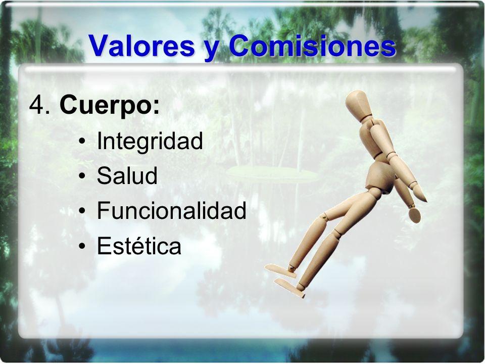 Valores y Comisiones 4. Cuerpo: Integridad Salud Funcionalidad Estética