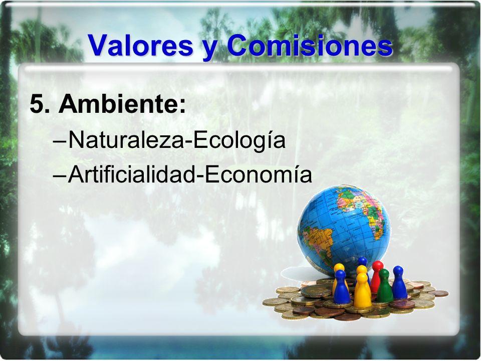 Valores y Comisiones 5. Ambiente: –Naturaleza-Ecología –Artificialidad-Economía