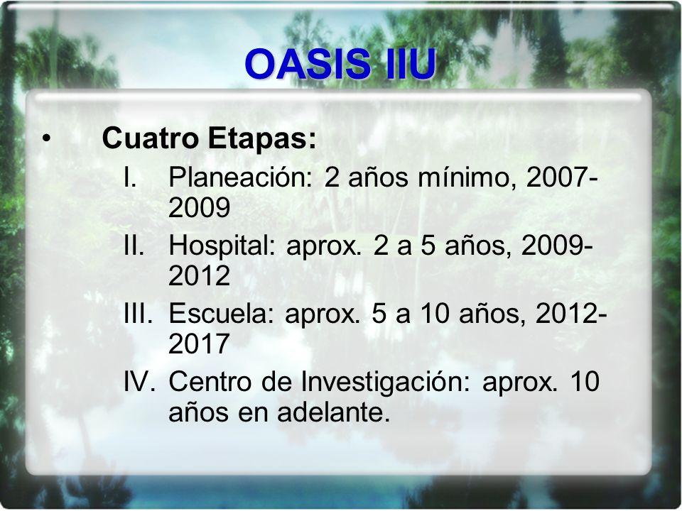 OASIS IIU Cuatro Etapas: I.Planeación: 2 años mínimo, 2007- 2009 II.Hospital: aprox.