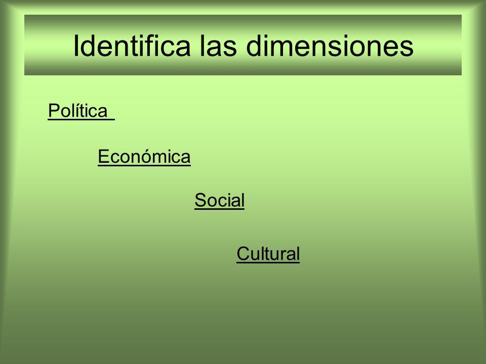 Identifica las dimensiones Política Económica Social Cultural