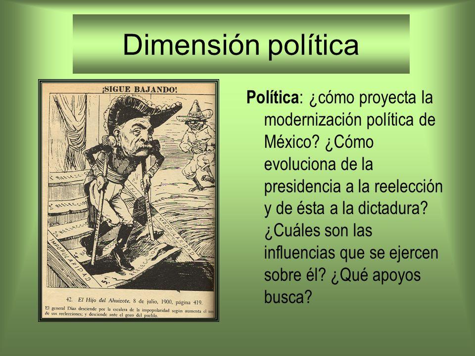 Dimensión política Política : ¿cómo proyecta la modernización política de México? ¿Cómo evoluciona de la presidencia a la reelección y de ésta a la di