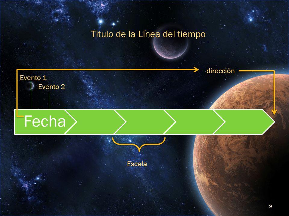 9 Fecha Titulo de la Línea del tiempo dirección Escala Evento 1 Evento 2