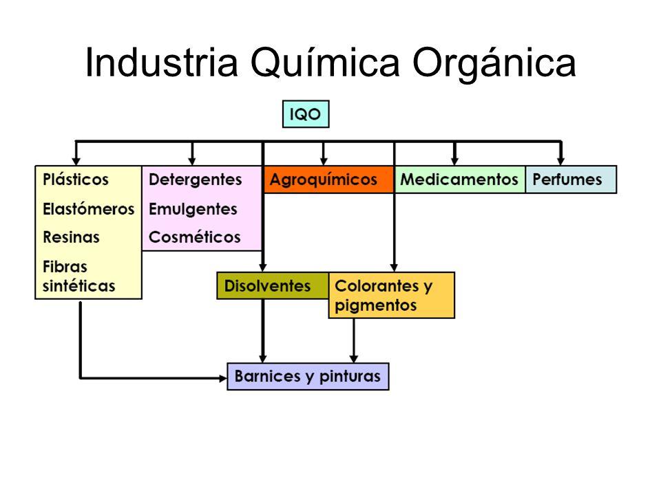 Industria Química Orgánica
