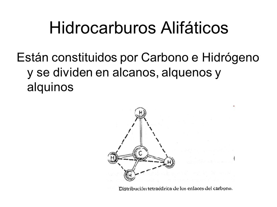 Hidrocarburos Alifáticos Están constituidos por Carbono e Hidrógeno y se dividen en alcanos, alquenos y alquinos