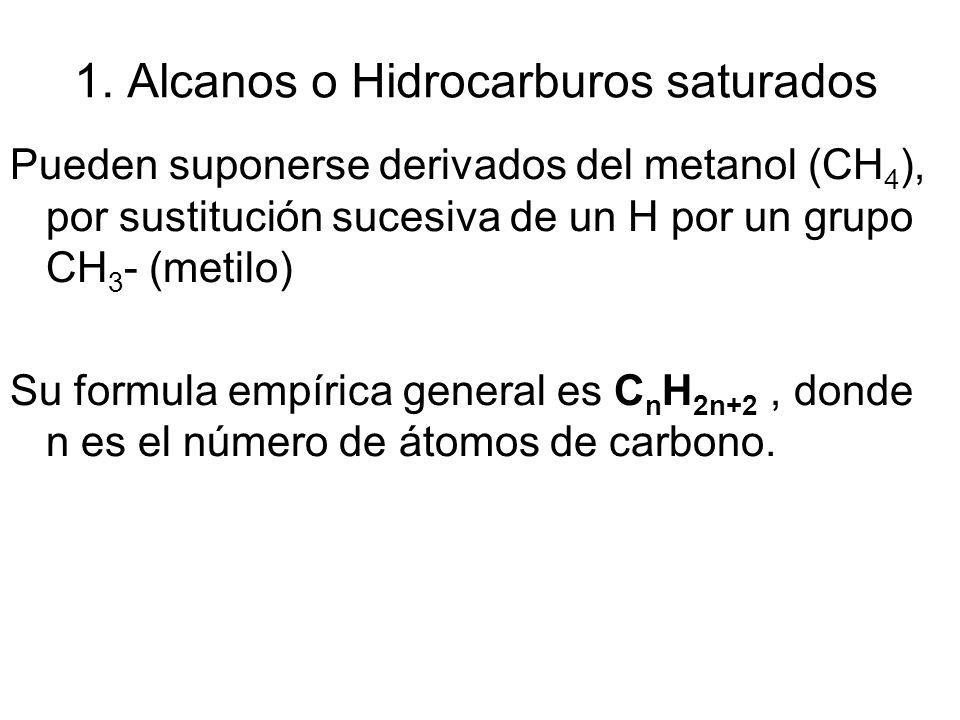 1. Alcanos o Hidrocarburos saturados Pueden suponerse derivados del metanol (CH 4 ), por sustitución sucesiva de un H por un grupo CH 3 - (metilo) Su