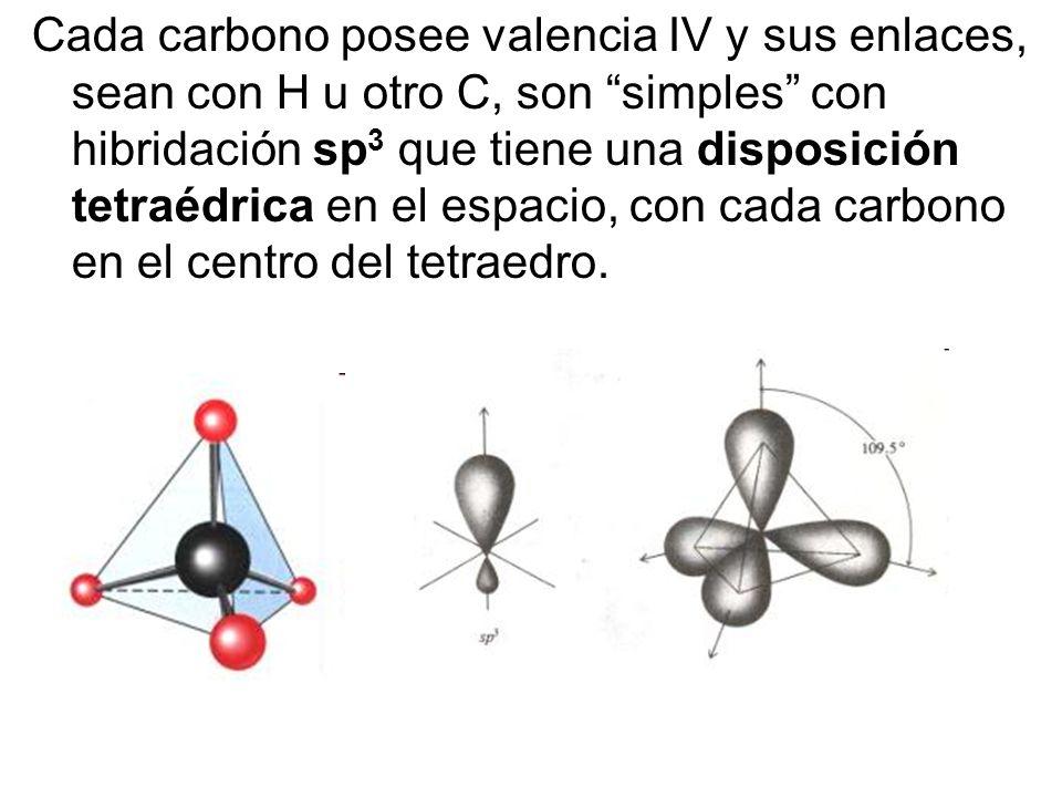 Cada carbono posee valencia IV y sus enlaces, sean con H u otro C, son simples con hibridación sp 3 que tiene una disposición tetraédrica en el espaci