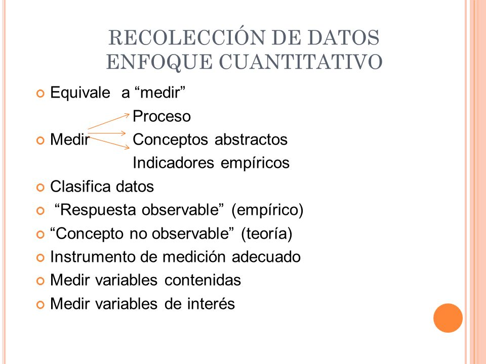 RECOLECCIÓN DE DATOS ENFOQUE CUANTITATIVO Equivale a medir Proceso Medir Conceptos abstractos Indicadores empíricos Clasifica datos Respuesta observab