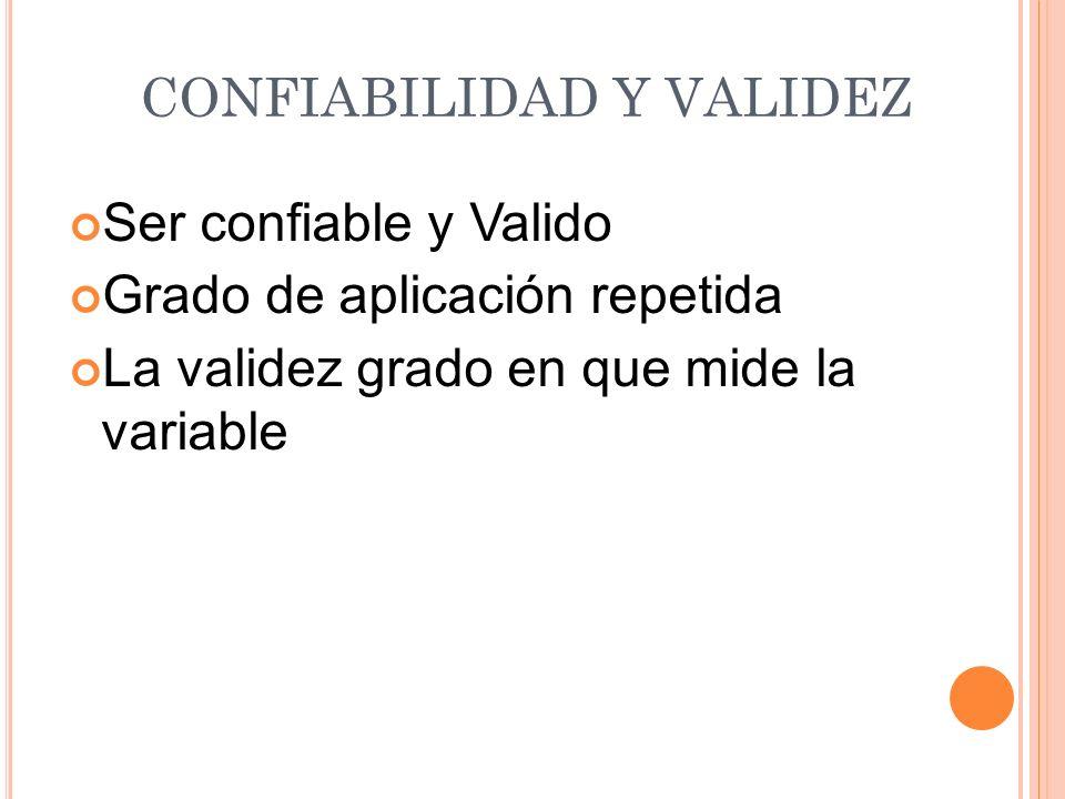 CONFIABILIDAD Y VALIDEZ Ser confiable y Valido Grado de aplicación repetida La validez grado en que mide la variable