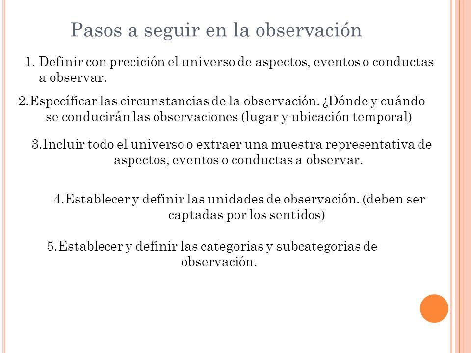 Pasos a seguir en la observación 1. Definir con precición el universo de aspectos, eventos o conductas a observar. 2.Específicar las circunstancias de
