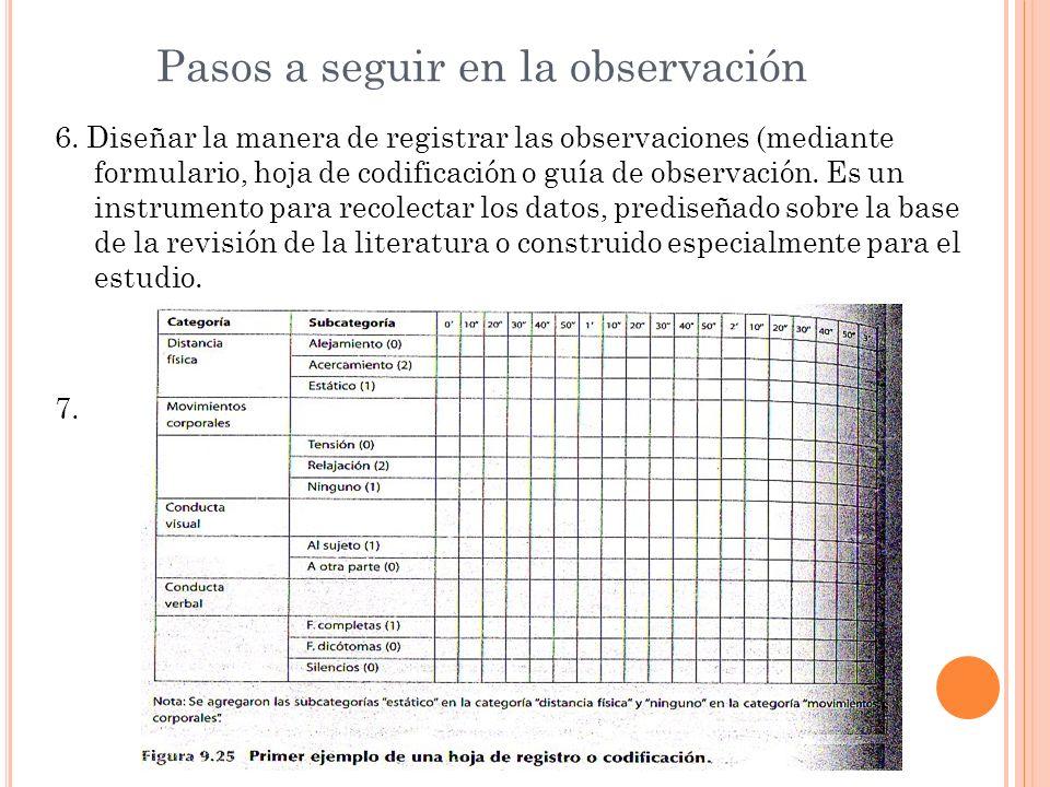 Pasos a seguir en la observación 6. Diseñar la manera de registrar las observaciones (mediante formulario, hoja de codificación o guía de observación.