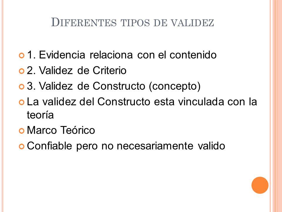 1. Evidencia relaciona con el contenido 2. Validez de Criterio 3. Validez de Constructo (concepto) La validez del Constructo esta vinculada con la teo