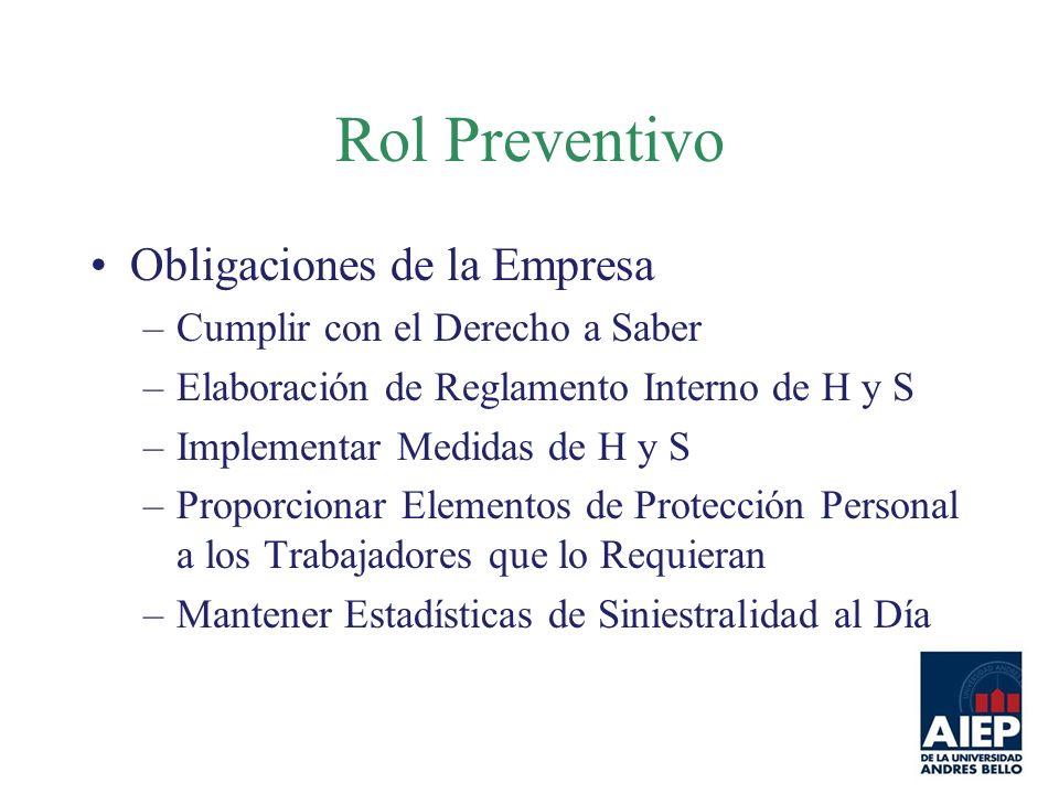 Rol Preventivo Obligaciones de la Empresa –Cumplir con el Derecho a Saber –Elaboración de Reglamento Interno de H y S –Implementar Medidas de H y S –P