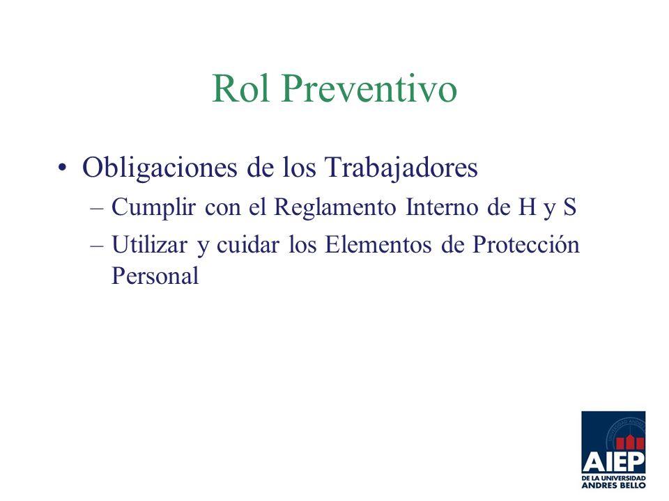Rol Preventivo Obligaciones de los Trabajadores –Cumplir con el Reglamento Interno de H y S –Utilizar y cuidar los Elementos de Protección Personal