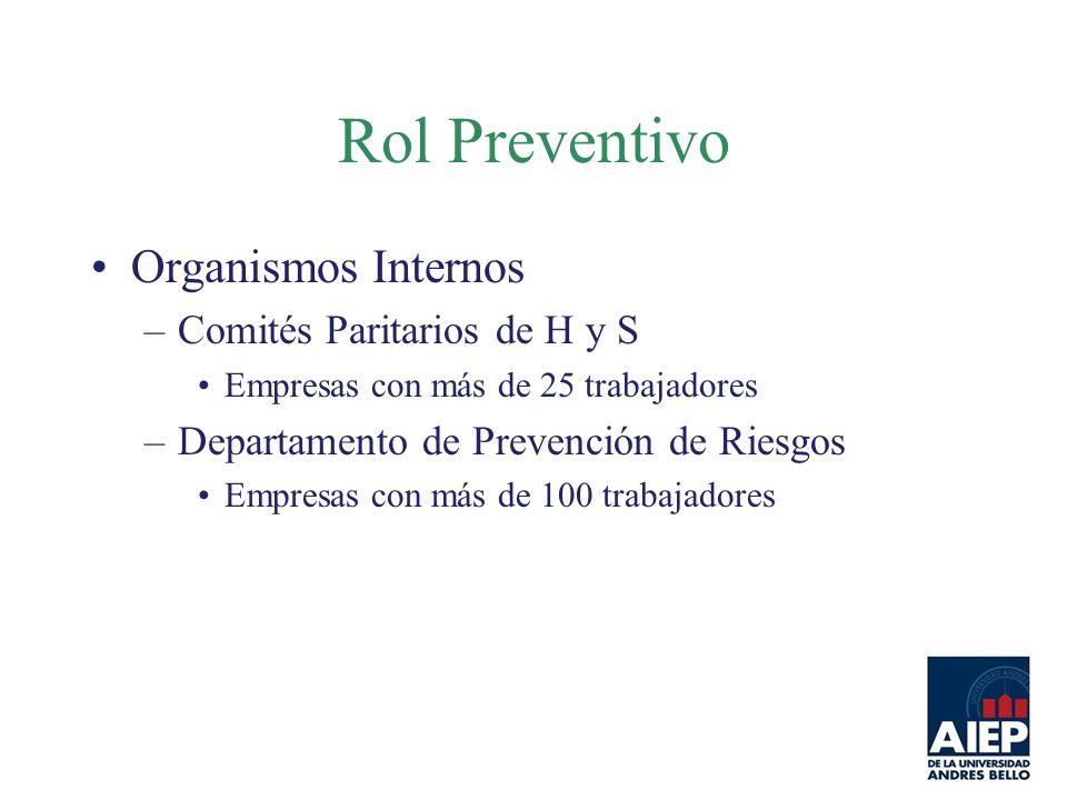 Rol Preventivo Organismos Internos –Comités Paritarios de H y S Empresas con más de 25 trabajadores –Departamento de Prevención de Riesgos Empresas co
