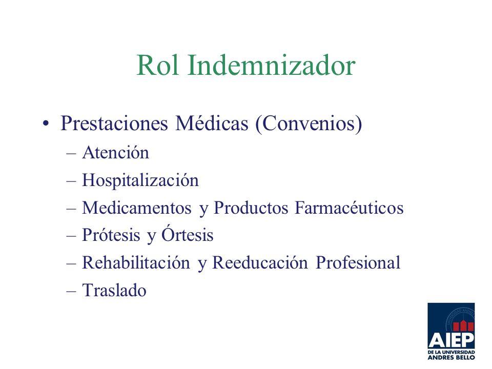 Rol Indemnizador Prestaciones Médicas (Convenios) –Atención –Hospitalización –Medicamentos y Productos Farmacéuticos –Prótesis y Órtesis –Rehabilitaci