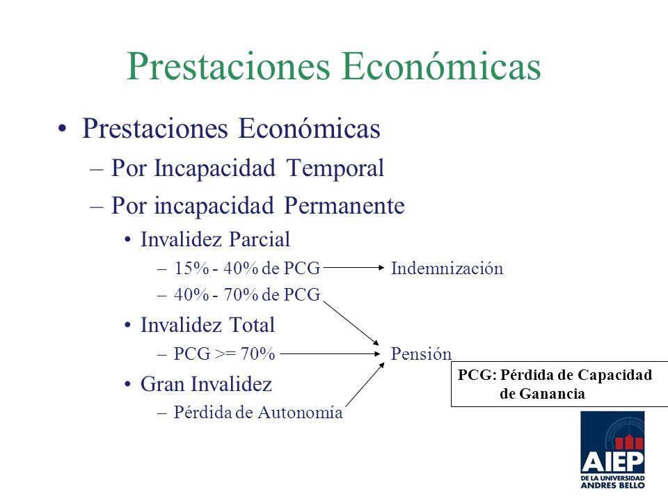 Prestaciones Económicas –Por Incapacidad Temporal –Por incapacidad Permanente Invalidez Parcial –15% - 40% de PCGIndemnización –40% - 70% de PCG Inval
