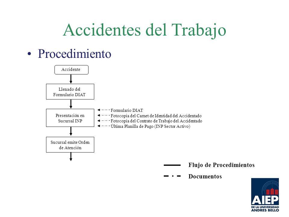 Accidentes del Trabajo Procedimiento Formulario DIAT Fotocopia del Carnet de Identidad del Accidentado Fotocopia del Contrato de Trabajo del Accidenta