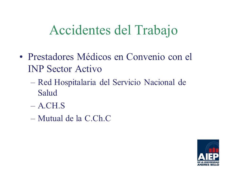 Prestadores Médicos en Convenio con el INP Sector Activo –Red Hospitalaria del Servicio Nacional de Salud –A.CH.S –Mutual de la C.Ch.C Accidentes del