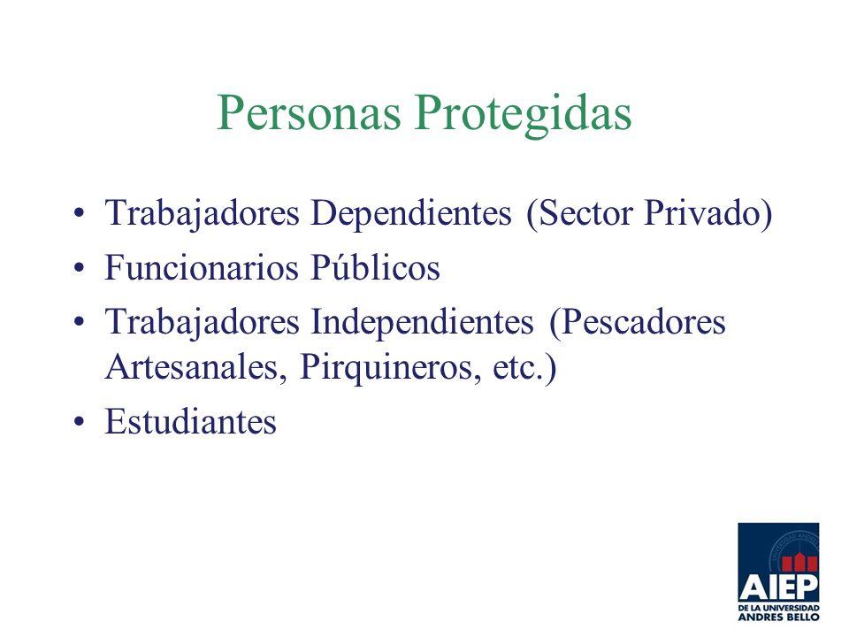 Personas Protegidas Trabajadores Dependientes (Sector Privado) Funcionarios Públicos Trabajadores Independientes (Pescadores Artesanales, Pirquineros,