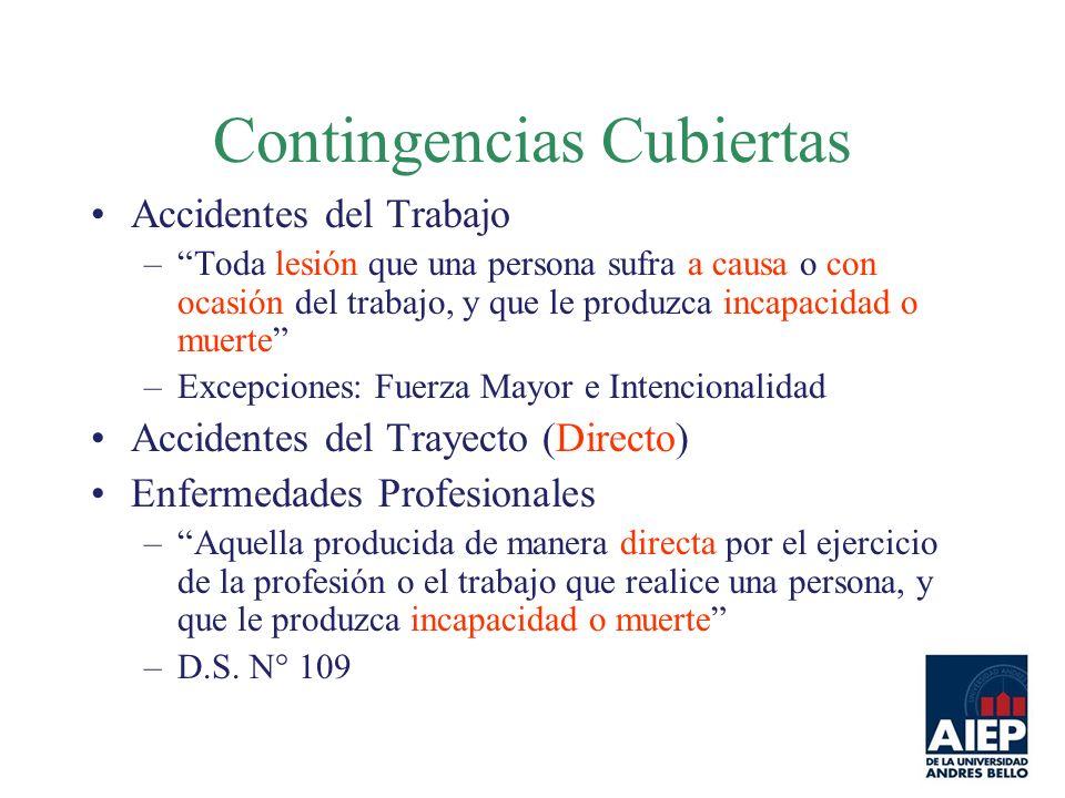 Contingencias Cubiertas Accidentes del Trabajo –Toda lesión que una persona sufra a causa o con ocasión del trabajo, y que le produzca incapacidad o m