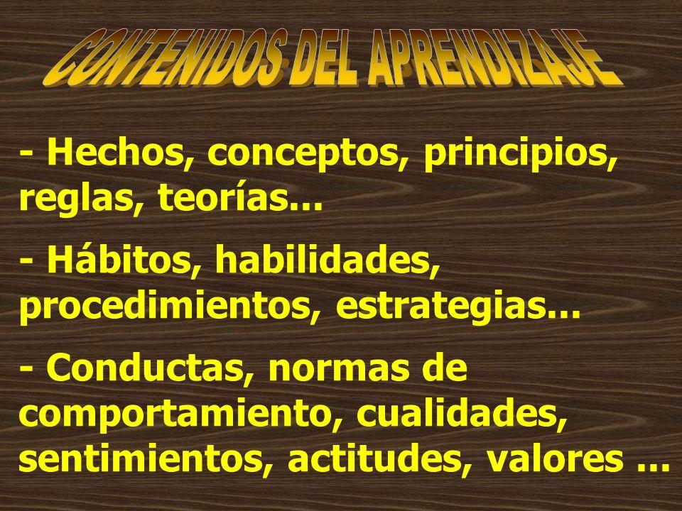 CONCEPTUALES PROCESALESACTITUDINALES CONTENIDOS DE APRENDIZAJE