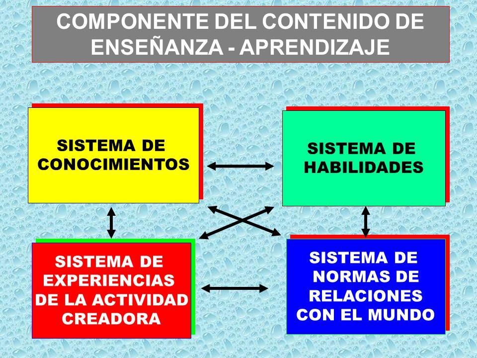 - Hechos, conceptos, principios, reglas, teorías...