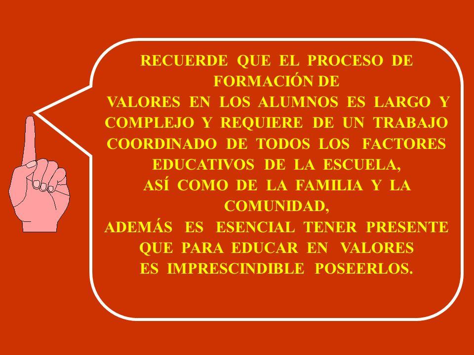 PARA FORMAR VALORES ES NECESARIO ATENDER CUATRO EXIGENCIAS DIDÁCTICAS: 1.- COGNOSCITIVA (CONOCER EN QUÉ CONSISTE CADA VALOR) 2.- VOLITIVA (QUERER POSEER EL VALOR) 3.- AFECTIVA (SENTIR SATISFACCIÓN POR POSEER EL VALOR) 4.- CONDUCTUAL (MANIFESTAR EL VALOR)
