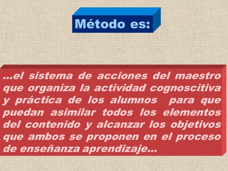 ...el sistema de acciones del maestro que organiza la actividad cognoscitiva y práctica de los alumnos para que puedan asimilar todos los elementos del contenido y alcanzar los objetivos que ambos se proponen en el proceso de enseñanza aprendizaje...