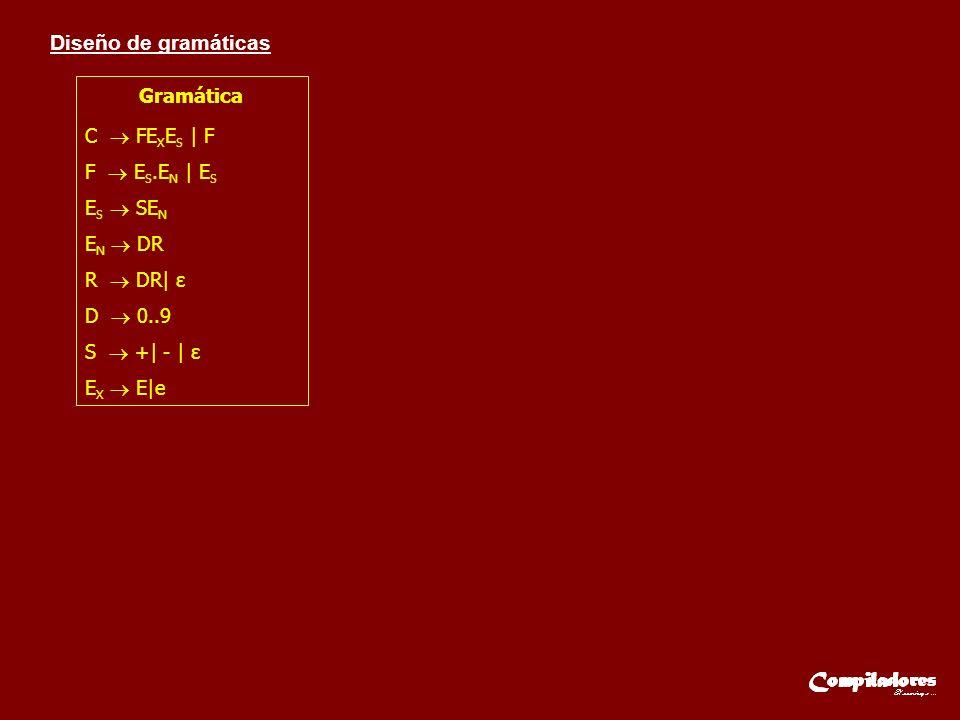 Diseño de gramáticas Gramática C FE X E S | F F E S.E N | E S E S SE N E N DR R DR| ε D 0..9 S +| - | ε E X E|e