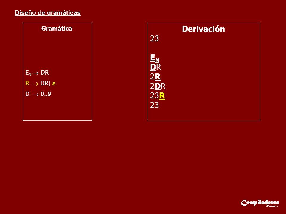 Diseño de gramáticas Gramática E N DR R DR| ε D 0..9 Derivación 23 E N DR 2R 2DR 23R 23