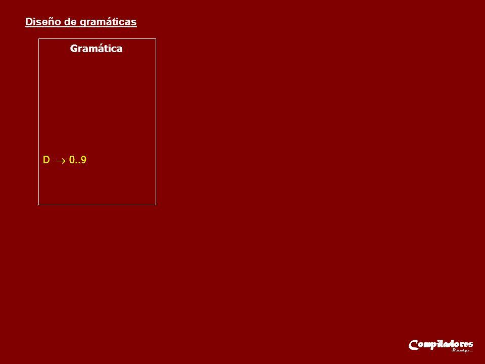 Diseño de gramáticas Gramática E N DR R DR| ε D 0..9 Derivación 23 E N DR 2R 2DR 23R