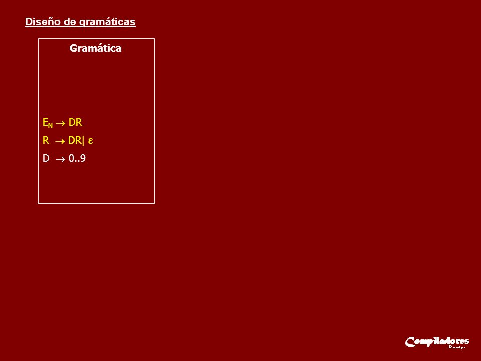 Diseño de gramáticas Gramática E S SE N E N DR R DR| ε D 0..9 S +| - | ε Derivación -23 E S SE N -E N -DR -2R -2DR -23R -23