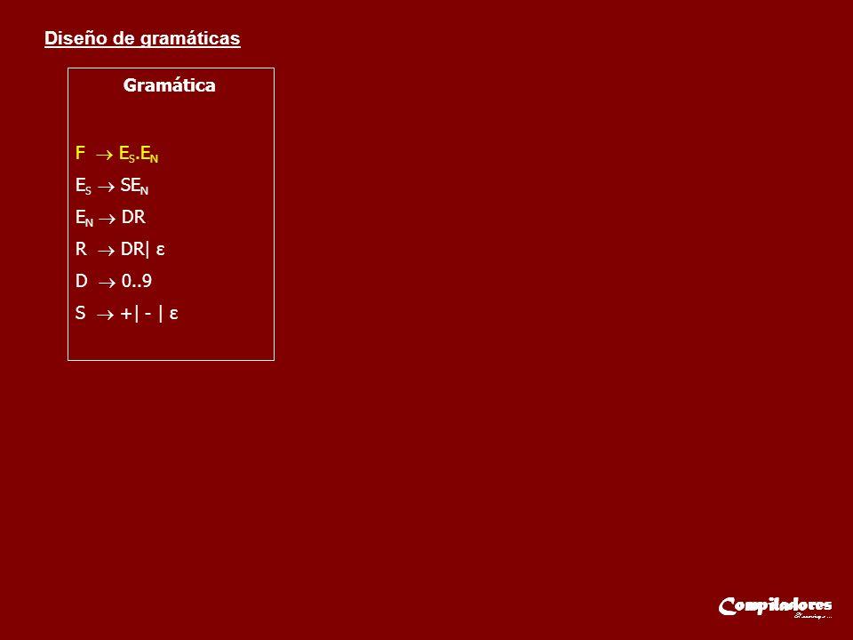 Diseño de gramáticas Gramática F E S.E N E S SE N E N DR R DR| ε D 0..9 S +| - | ε