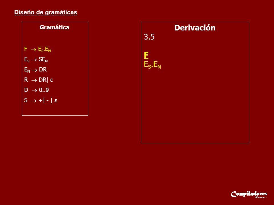 Diseño de gramáticas Gramática F E S.E N E S SE N E N DR R DR| ε D 0..9 S +| - | ε Derivación 3.5 F E S.E N